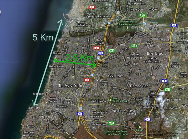 Tel Aviv FAQ Weather Cost Transport Attractions Distances