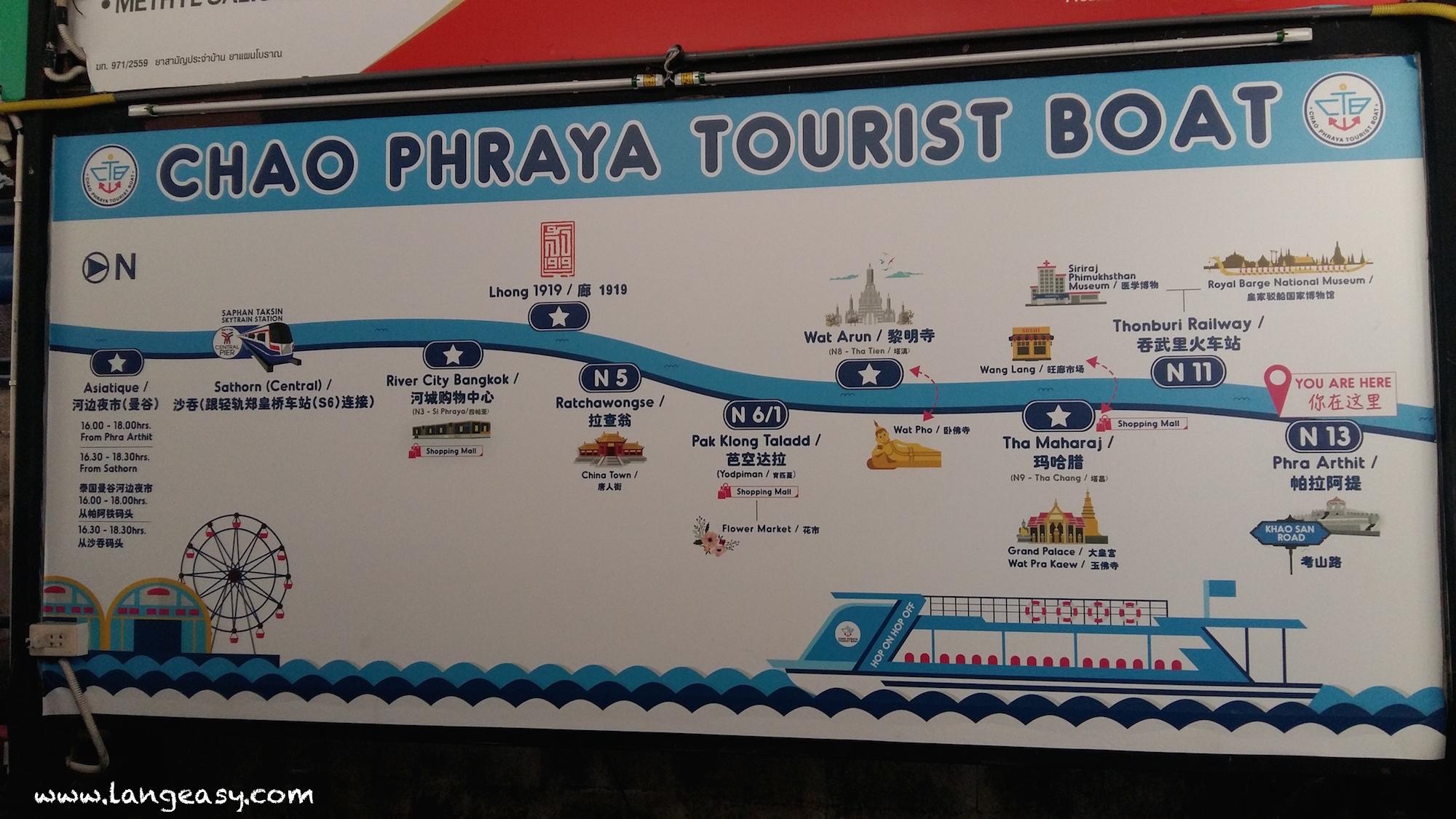 The Chao Phraya River Public service Boats of Bangkok